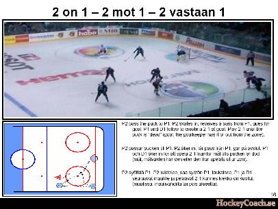 2 on 1 hockey drills