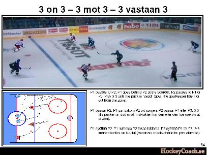 3 on 3 hockey drills