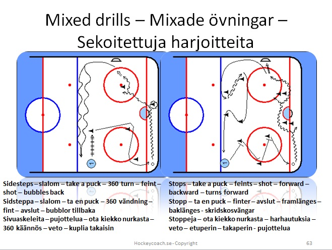 Mixed hockey drills for 6, 7, 8, 9 and 10 years old