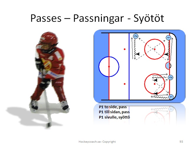 Hockey passing drills for 6, 7, 8, 9 and 10 years old